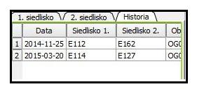siedliska_tabelka